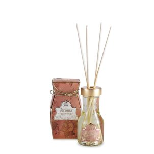 Home Fragrances Mini Aroma Green Rose